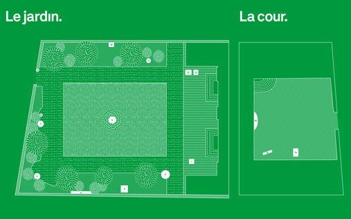 l'Institut suédois Garden map